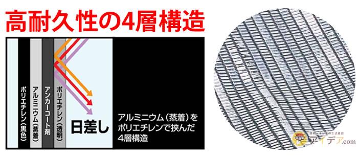 UVカットベランダ遮光シェード:高耐久性の4層構造