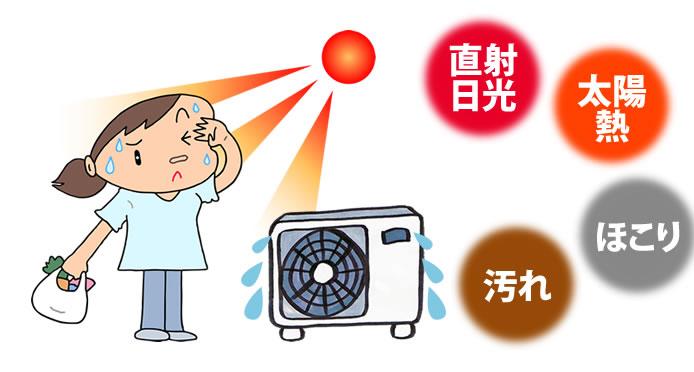 エアコン室外機遮熱ウェーブルーフ:ダメージ