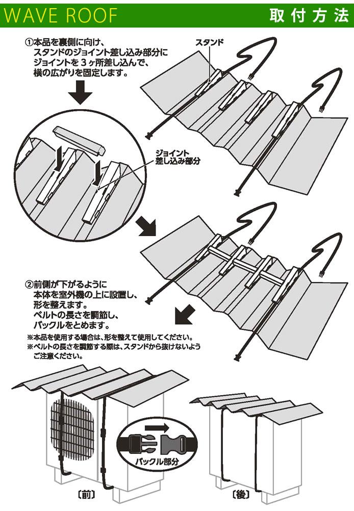 エアコン室外機遮熱ウェーブルーフ:取付方法