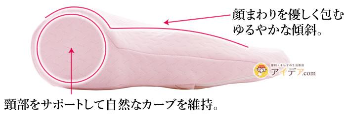 寝ながらリンクルケア美容枕:詳細