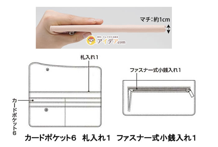 レザースリムカード財布:サイズ