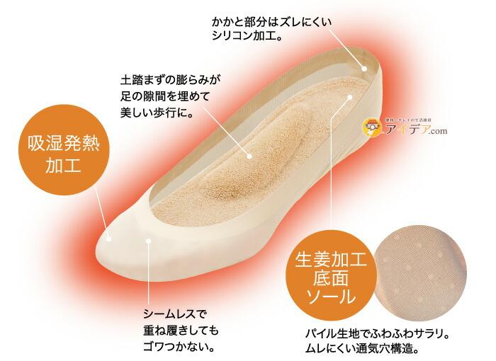 OLさんの温美活シリーズ フットインナーウォーマー:吸湿発熱加工、生姜加工底面ソール