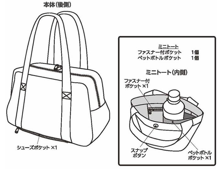 R-activeスマートキルトバッグ:ポケット2