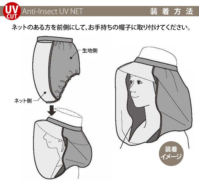 帽子に取り付ける虫除けUVネット:装着方法