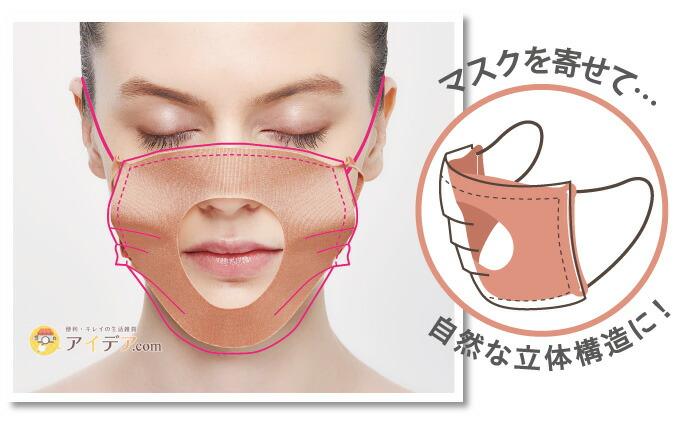 シルクインナーマスクパッド:自然な立体構造に