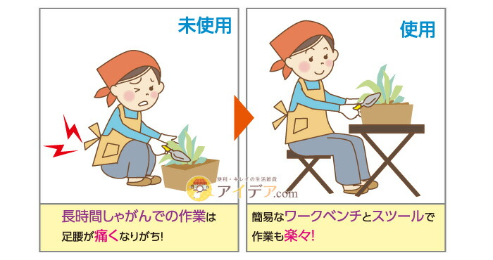 折り畳みガーデニングワークベンチ&スツール:未使用・使用
