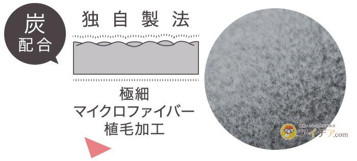 透明肌もちもちボディスポンジ:極細マイクロファイバー