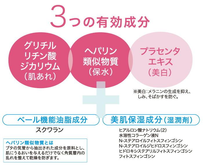 薬用美白ヒルセリンローション:3つの有効成分
