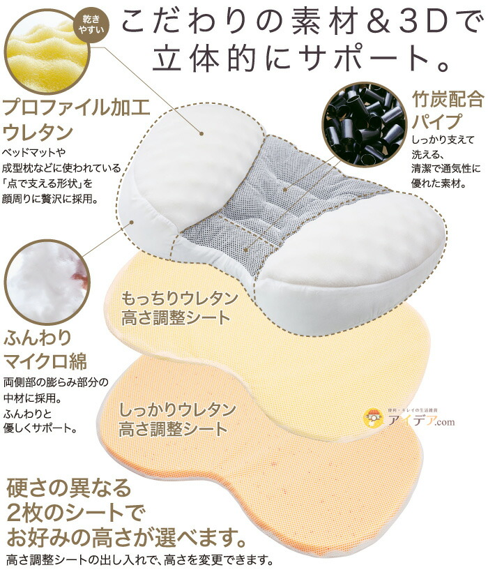 リンクルケア美容枕110:こだわりの素材&3Dで立体的にサポート