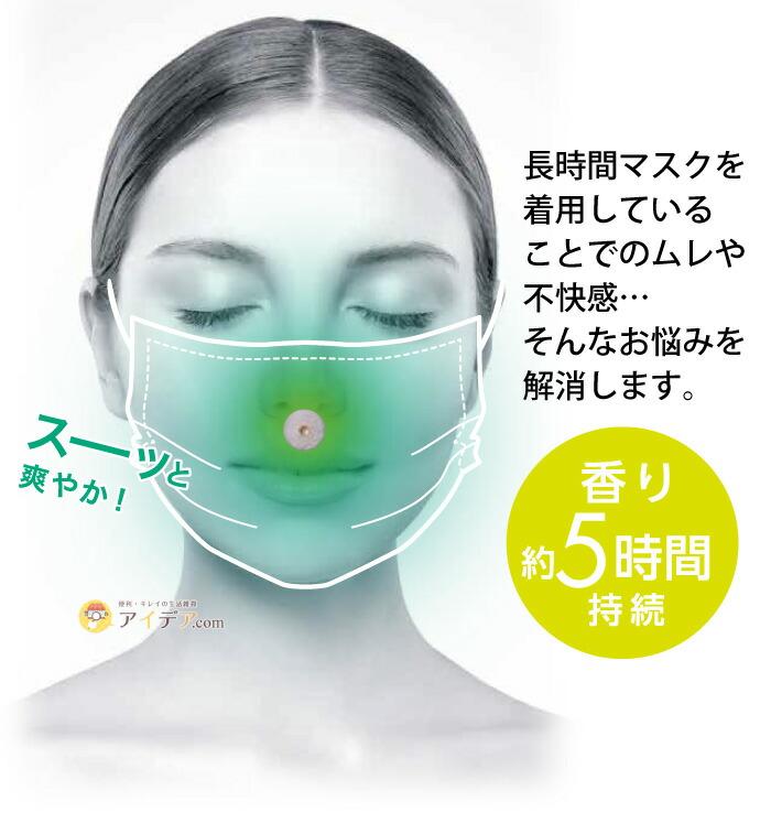 パチッと爽快!マスクリーナ:マスク着用のお悩み解消