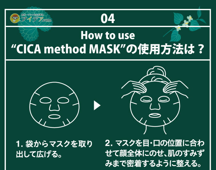 CICA method MASK:ご使用方法