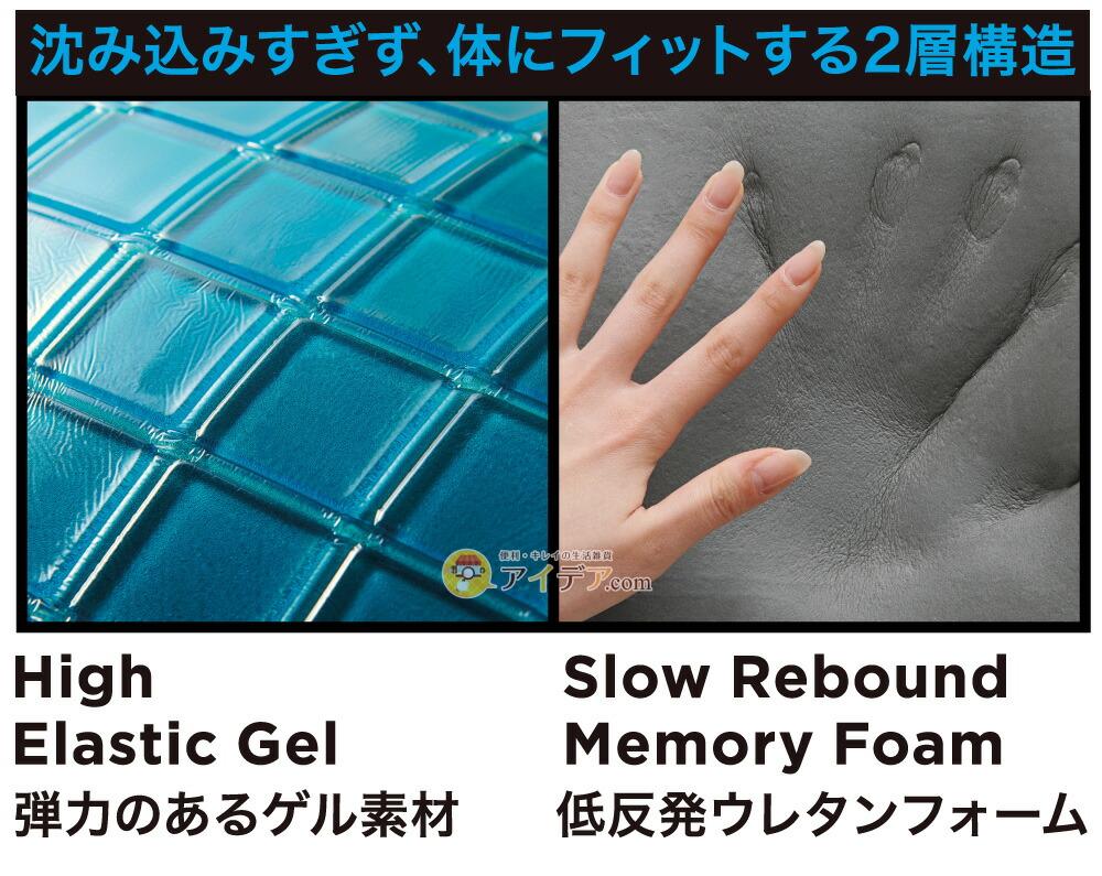 SOFIXGEL ネッククッション:沈み込みすぎず、体にフィットする2層構造