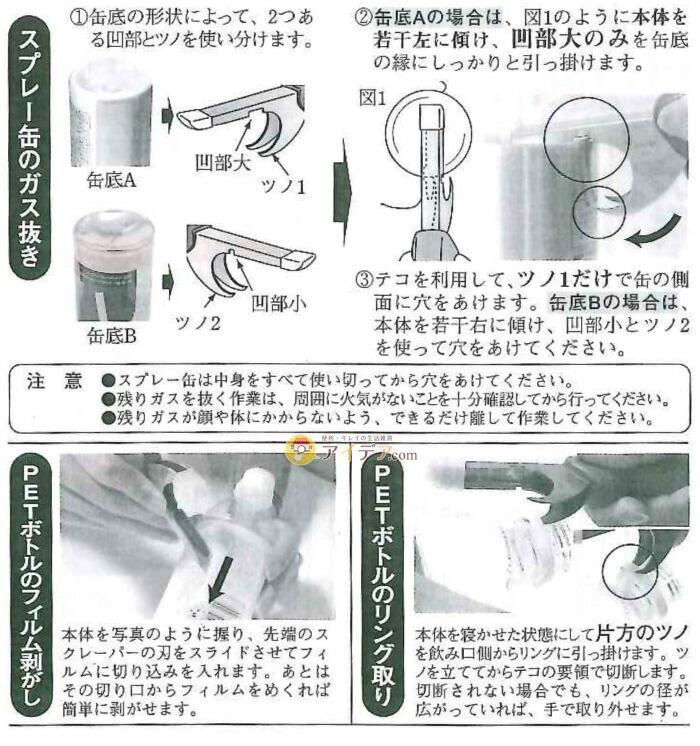 リサイクルツール:ご使用方法