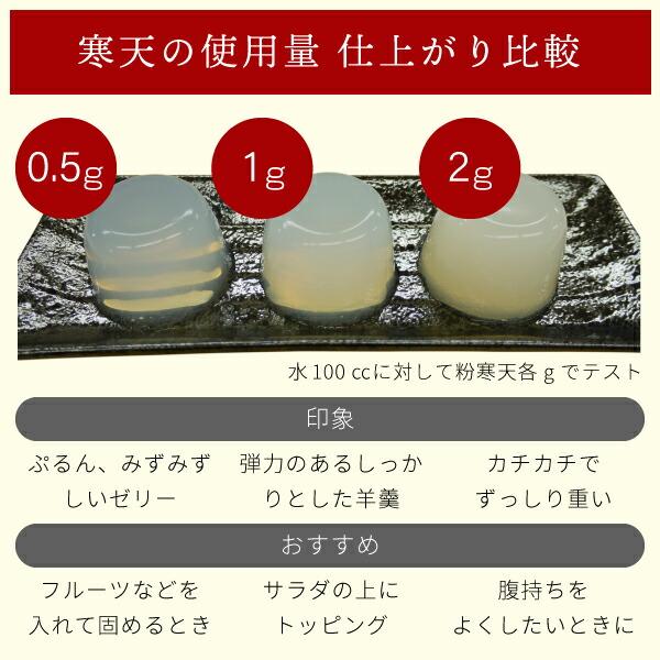 粉寒天の使用量による仕上がり比較