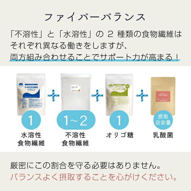 水溶性食物繊維と不溶性食物繊維とオリゴ糖、乳酸菌をご一緒に、ファイバーバランス