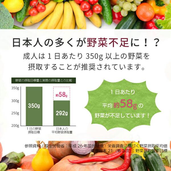 日本人の多くは野菜不足!?