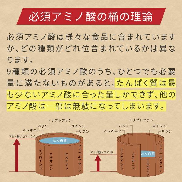必須アミノ酸の桶の理論