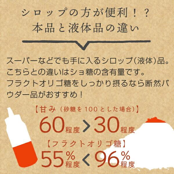 フラクトオリゴ糖シロップ品とパウダー品の比較