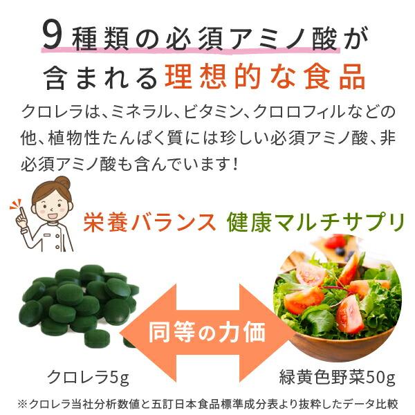 クロレラ 食品