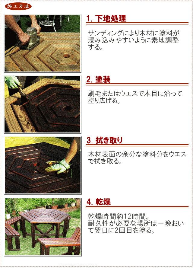 1.サンディングにより木材に塗料が浸み込みやすいように素地調整する。 2.ハケまたはウエスで木目に沿って塗り広げる。 3.木材表面の余分な塗料分をウエスで拭き取る。 4.乾燥時間約12時間。耐久性が必要な場所は一晩おいて翌日に2回目を塗る。