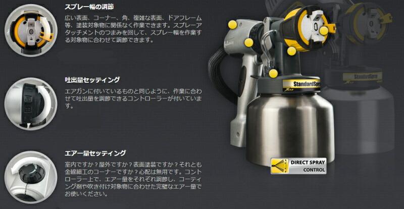 日本ワグナーXVLPファインコントロールFC5000