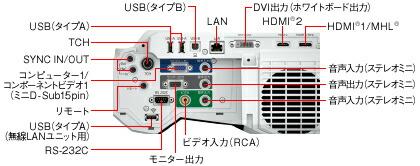 EB-1470UT/EB-1460UT