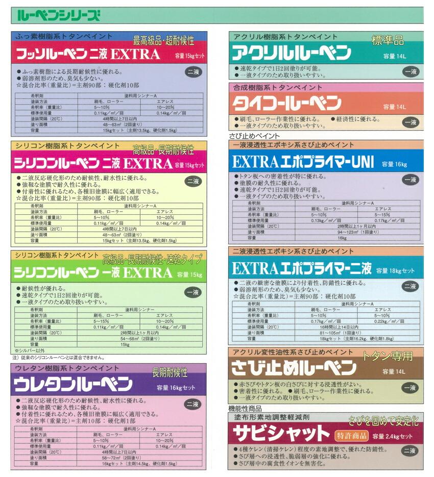 サワーグレー 大日本塗料 トタン屋根用塗料 DNT 15kg 【シリコンルーベンアルファ】 【送料無料】