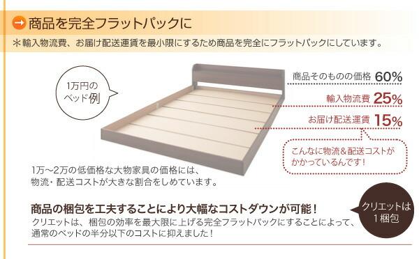 ベッド シングル シングルベッド シングルベット ローベッド フロアベッド