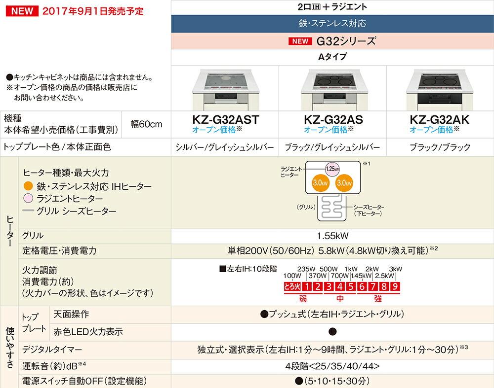 ビルトインタイプ G32