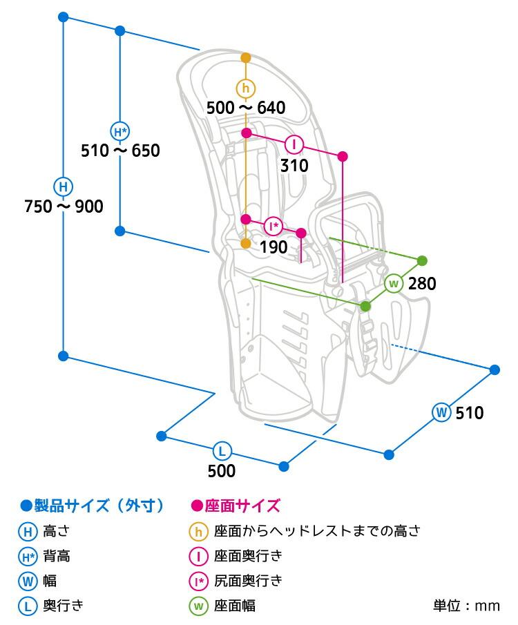 製品サイズ