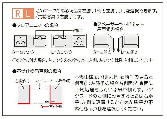 M1 調理台 マイセット (cm) 【M1-5T[ ]】 間口5 スペーサー用