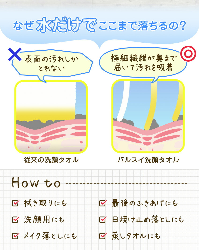 洗顔パルスイタオル