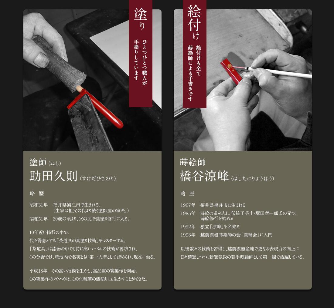 塗師(ぬし)助田久則(すけだひさのり)と蒔絵師 橋谷涼峰(はしたにりょうほう)の手作り。