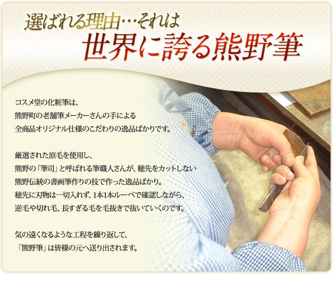 選ばれる理由・・・それは世界に誇る熊野筆:コスメ堂の化粧筆は、熊野町の老舗筆メーカーさんの手による全商品オリジナル仕様のこだわりの逸品ばかりです。厳選された原毛を使用し、熊野の「筆司」と呼ばれる筆職人さんが、穂先をカットしない熊野伝統の書画筆作りの技で作った逸品ばかり。穂先に刃物は一切入れず、1本1本ルーペで確認しながら、逆毛や切れ毛、長すぎる毛を毛抜きで抜いていくのです。気の遠くなるような工程を繰り返して、「熊野筆」は皆様の元へ送り出されます。