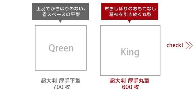 【送料無料】丸型おしぼり King 超大判 600本 50本入×12袋(OSHIBORI-K-1pc)使い捨て お手拭き 衛生除菌 上質質感