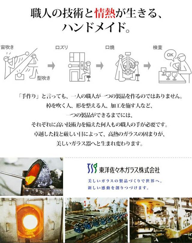 東洋佐々木ガラス 招福杯 富士山 冷酒杯揃え(青・赤) + 木箱入 (G635-T72)