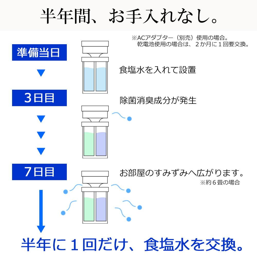 モントロワ 除菌消臭器 ZiaFree ジアフリー 次亜塩素酸 次亜塩素酸水