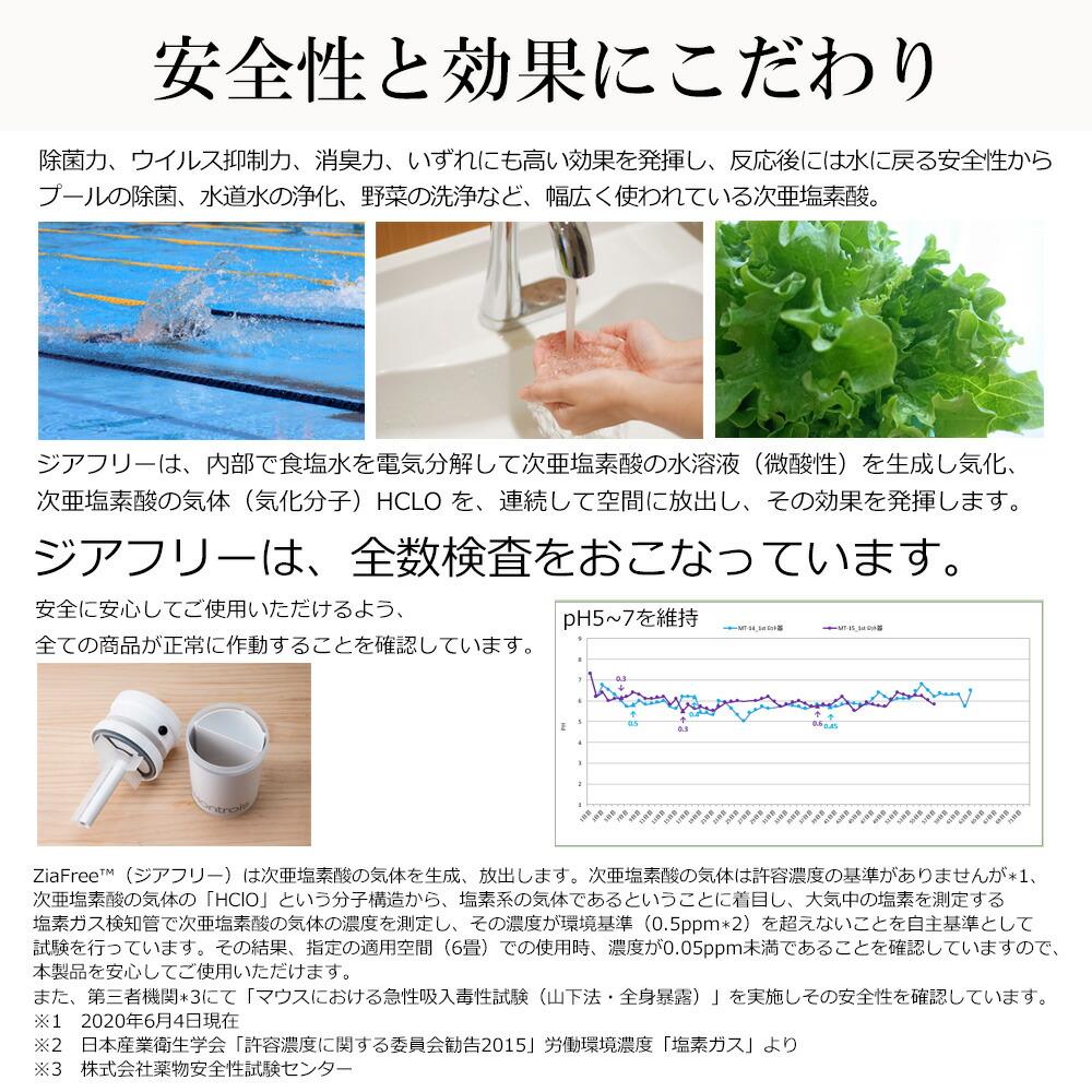 モントロワ 除菌消臭器 ジアフリー ZiaFree 安全性 次亜塩素酸