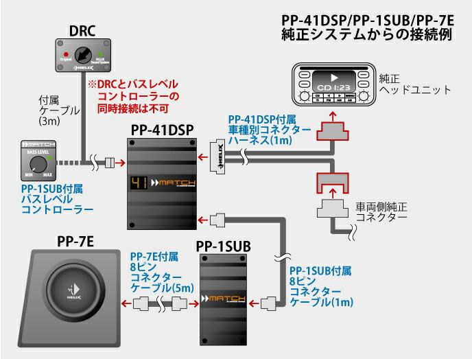 Creer Online Shop | Rakuten Global Market: Power amp incorporation ...