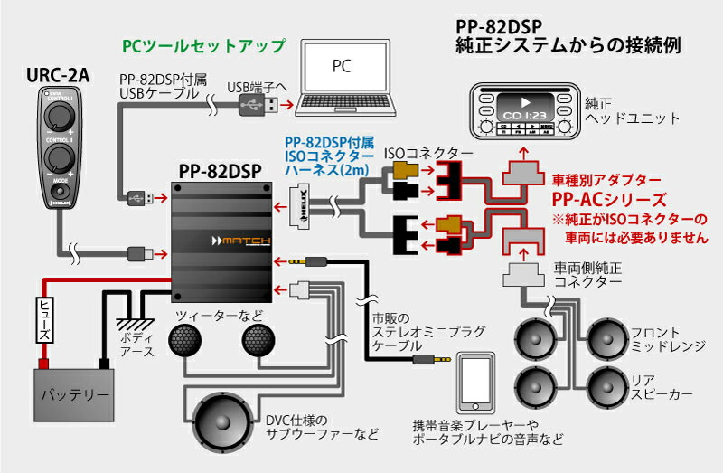 imgrc0064741117 creeronlineshop rakuten global market match match plug &amp audison bit ten wiring diagram at cos-gaming.co