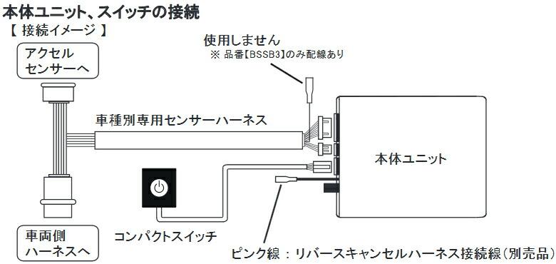 BLITZ スロットルコントローラー ブリッツ BSSG1 スマスロ 【スバル フォレスター等適合 アクセルレスポンス向上/電源配線不要】