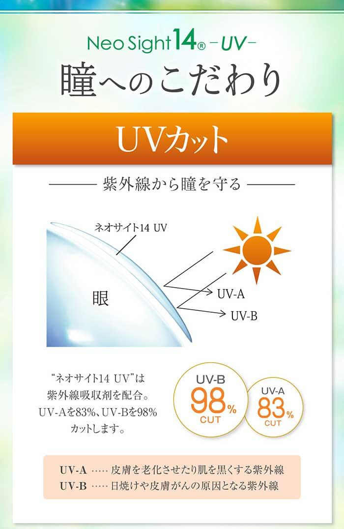 ネオサイト14UV商品画像3