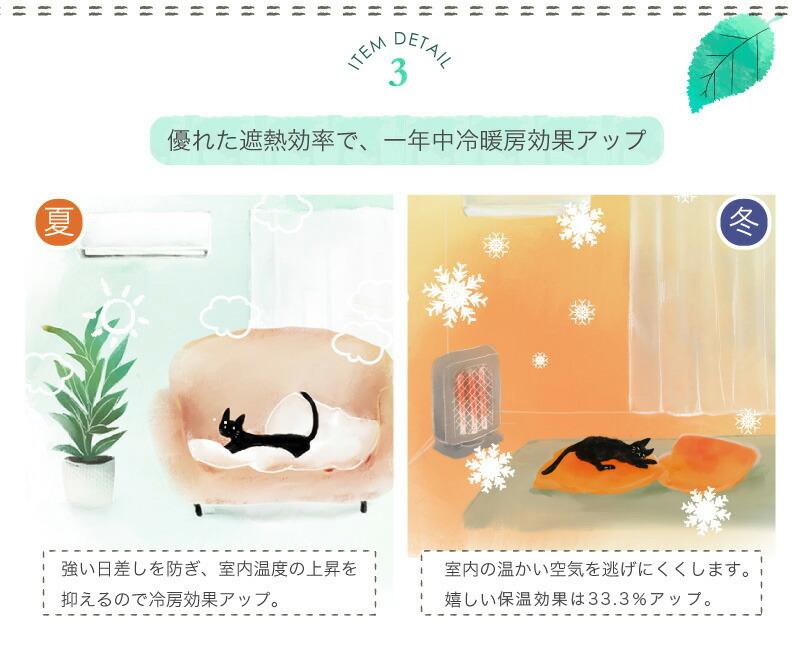 優れた遮熱効率で一年中冷暖房効果アップ
