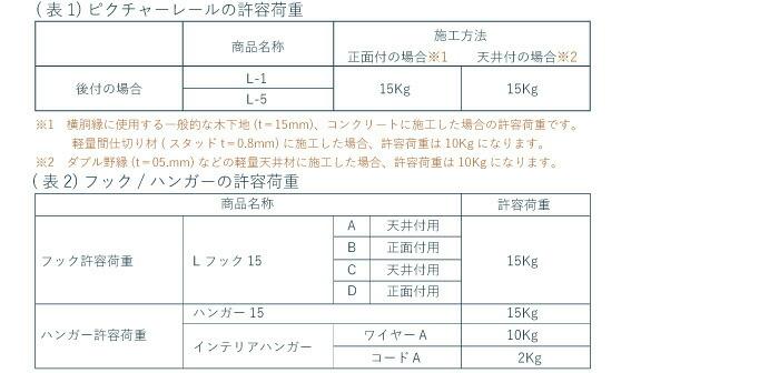許容荷重-2