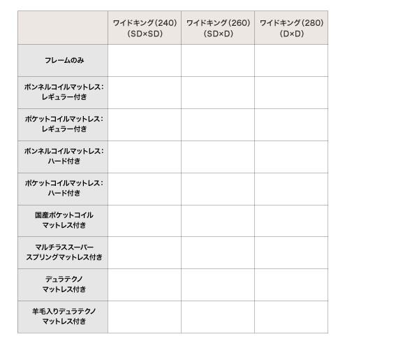 【ポイント10倍】フロアベッド ワイドK260【LAUTUS】【羊毛入りデュラテクノマットレス付き】 ウォルナットブラウン 将来分割して使える・大型モダンフロアベッド【LAUTUS】ラトゥース 大型 おしゃれでシンプルなローベッド ベット ワイドキング ショッピング AKB48  ウォルナットブラウン 将来分割して使える LAUTUS