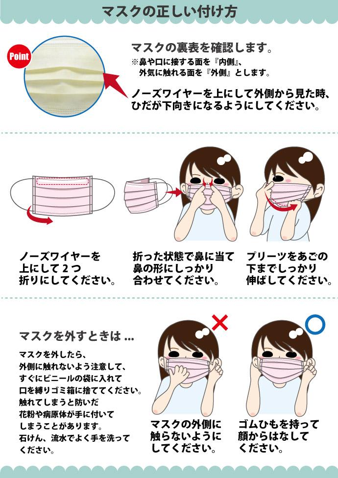 付け方 向き マスク