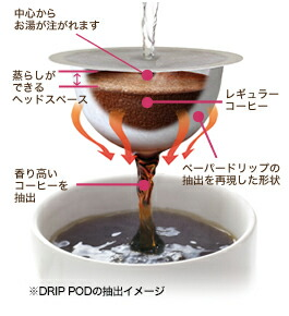 Pod Coffee Makers Vs Drip : d-park Rakuten Global Market: UCC coffee makers DRIP POD (ECO-POD) for Pelica perika EP3