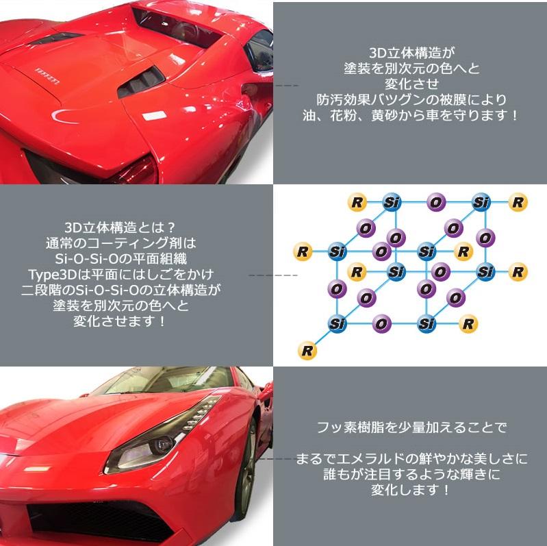 3D立体構造