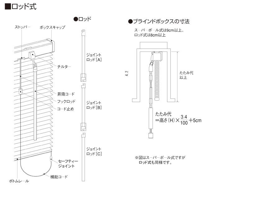 ニチベイユニーク15仕様と構造