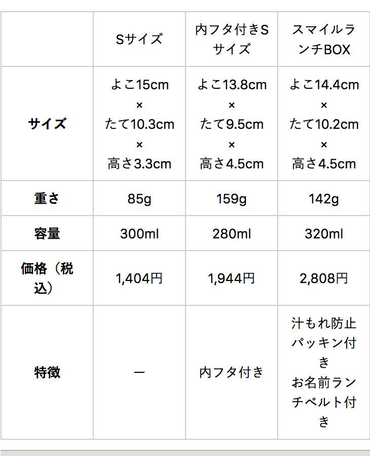 お弁当箱ラインナップ比較表